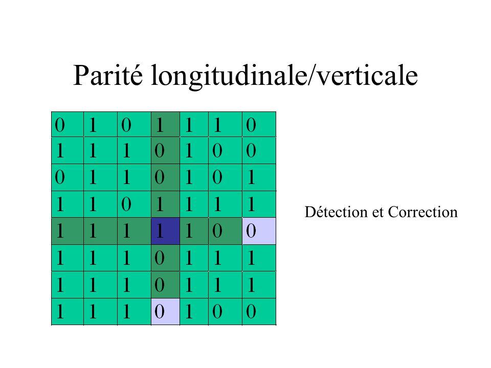 Parité longitudinale/verticale Détection et Correction