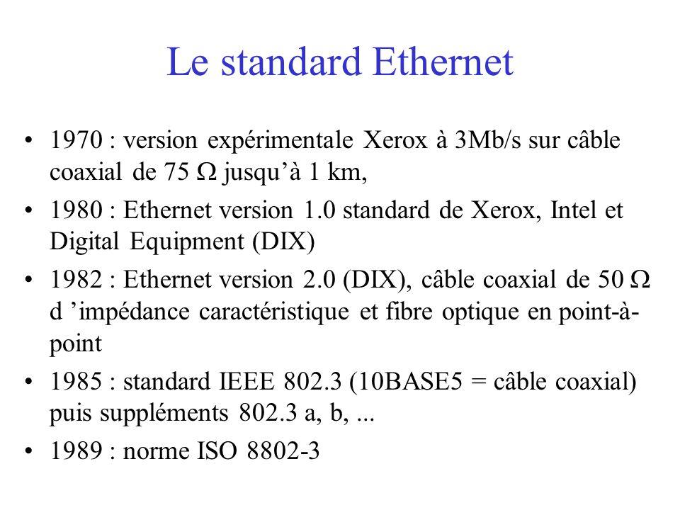 Le standard Ethernet 1970 : version expérimentale Xerox à 3Mb/s sur câble coaxial de 75  jusqu'à 1 km, 1980 : Ethernet version 1.0 standard de Xerox, Intel et Digital Equipment (DIX) 1982 : Ethernet version 2.0 (DIX), câble coaxial de 50  d 'impédance caractéristique et fibre optique en point-à- point 1985 : standard IEEE 802.3 (10BASE5 = câble coaxial) puis suppléments 802.3 a, b,...