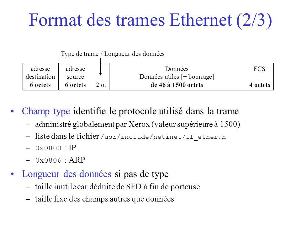 Données Données utiles [+ bourrage] de 46 à 1500 octets Format des trames Ethernet (2/3) adresse destination 6 octets adresse source 6 octets2 o. FCS