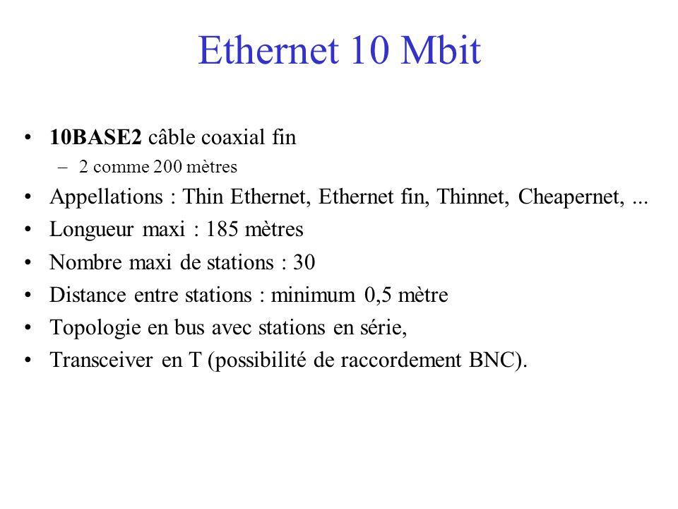 Ethernet 10 Mbit 10BASE2 câble coaxial fin –2 comme 200 mètres Appellations : Thin Ethernet, Ethernet fin, Thinnet, Cheapernet,... Longueur maxi : 185