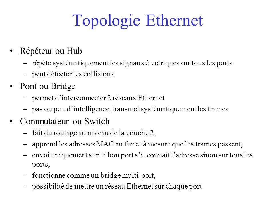 Topologie Ethernet Répéteur ou Hub –répète systématiquement les signaux électriques sur tous les ports –peut détecter les collisions Pont ou Bridge –permet d'interconnecter 2 réseaux Ethernet –pas ou peu d'intelligence, transmet systématiquement les trames Commutateur ou Switch –fait du routage au niveau de la couche 2, –apprend les adresses MAC au fur et à mesure que les trames passent, –envoi uniquement sur le bon port s'il connaît l'adresse sinon sur tous les ports, –fonctionne comme un bridge multi-port, –possibilité de mettre un réseau Ethernet sur chaque port.