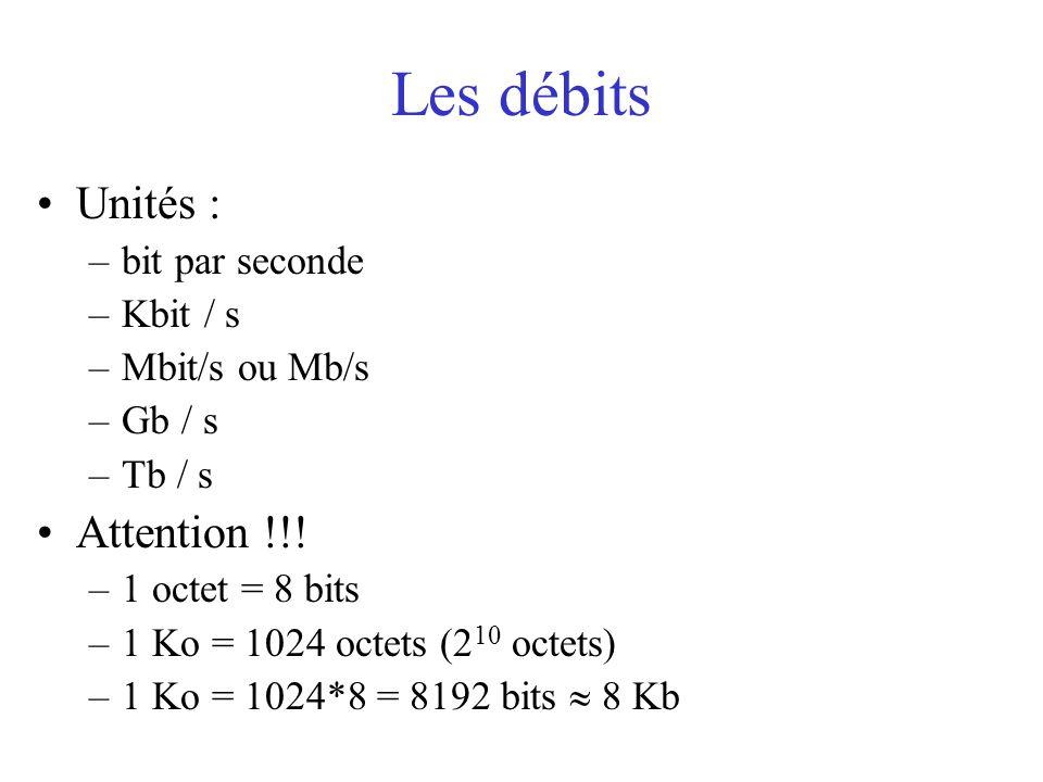 Les débits Unités : –bit par seconde –Kbit / s –Mbit/s ou Mb/s –Gb / s –Tb / s Attention !!! –1 octet = 8 bits –1 Ko = 1024 octets (2 10 octets) –1 Ko