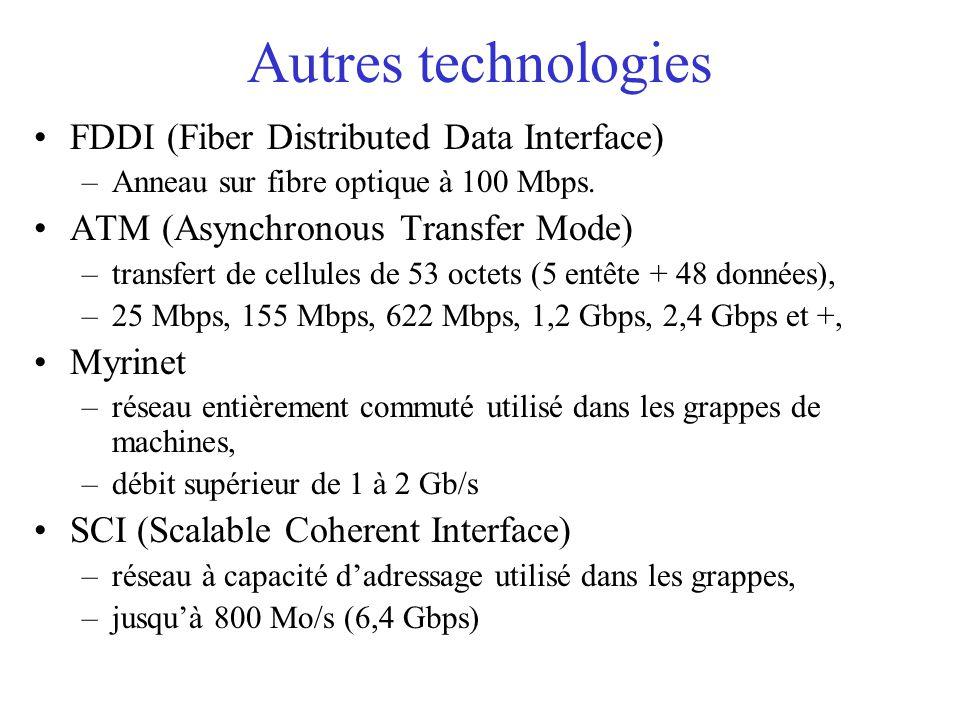 Autres technologies FDDI (Fiber Distributed Data Interface) –Anneau sur fibre optique à 100 Mbps. ATM (Asynchronous Transfer Mode) –transfert de cellu