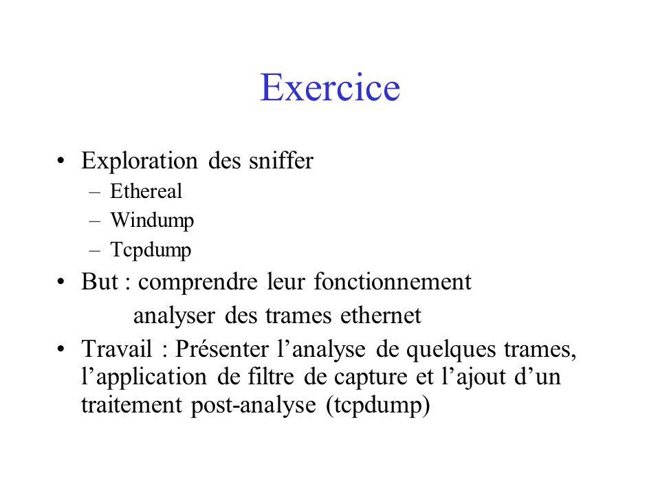 Exercice Exploration des sniffer –Ethereal –Windump –Tcpdump But : comprendre leur fonctionnement analyser des trames ethernet Travail : Présenter l'a