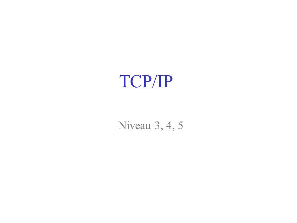 TCP/IP Niveau 3, 4, 5
