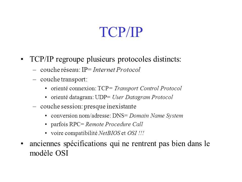 TCP/IP TCP/IP regroupe plusieurs protocoles distincts: –couche réseau: IP= Internet Protocol –couche transport: orienté connexion: TCP= Transport Control Protocol orienté datagram: UDP= User Datagram Protocol –couche session: presque inexistante conversion nom/adresse: DNS= Domain Name System parfois RPC= Remote Procedure Call voire compatibilité NetBIOS et OSI !!.
