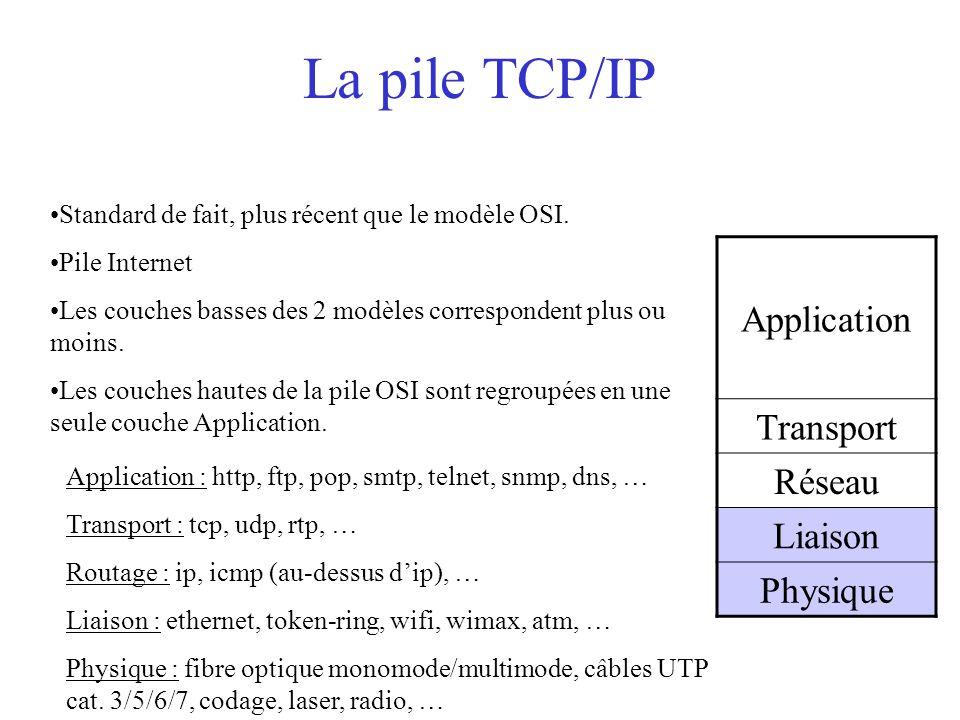 La pile TCP/IP Application Transport Réseau Liaison Physique Standard de fait, plus récent que le modèle OSI. Pile Internet Les couches basses des 2 m