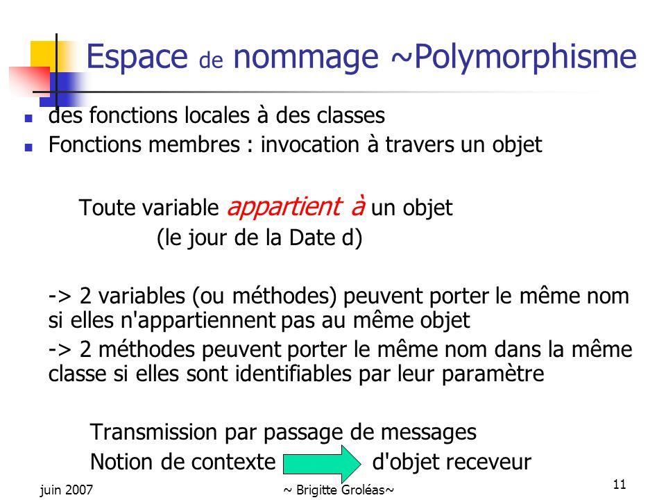 juin 2007~ Brigitte Groléas~ 11 Espace de nommage ~Polymorphisme des fonctions locales à des classes Fonctions membres : invocation à travers un objet