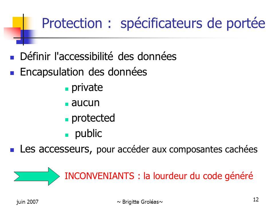 juin 2007~ Brigitte Groléas~ 12 Protection : spécificateurs de portée Définir l'accessibilité des données Encapsulation des données private aucun prot