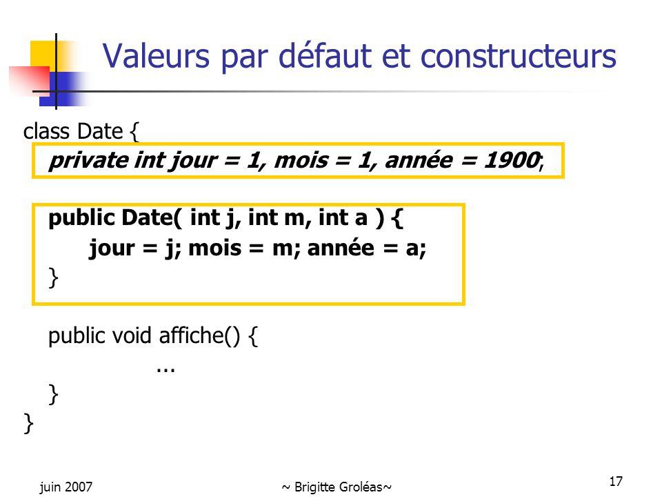 juin 2007~ Brigitte Groléas~ 17 Valeurs par défaut et constructeurs class Date { private int jour = 1, mois = 1, année = 1900; public Date( int j, int