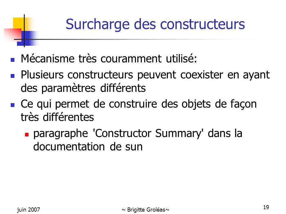 juin 2007~ Brigitte Groléas~ 19 Surcharge des constructeurs Mécanisme très couramment utilisé: Plusieurs constructeurs peuvent coexister en ayant des