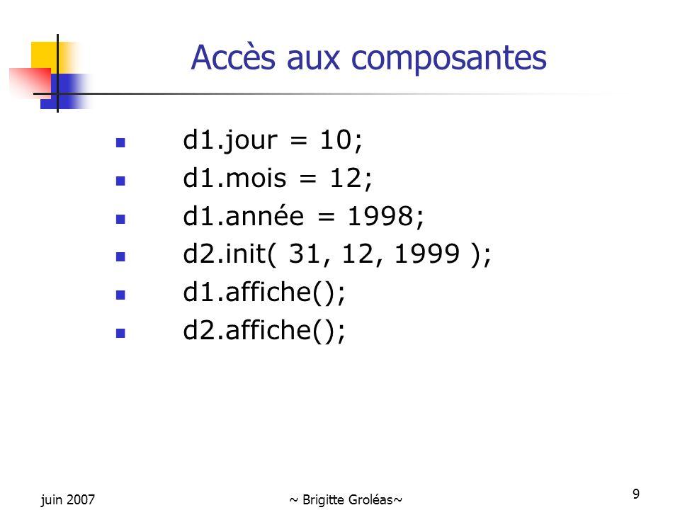 juin 2007~ Brigitte Groléas~ 9 Accès aux composantes d1.jour = 10; d1.mois = 12; d1.année = 1998; d2.init( 31, 12, 1999 ); d1.affiche(); d2.affiche();