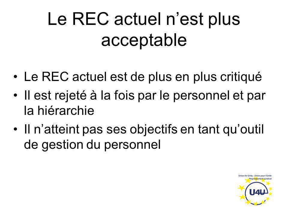 Le REC actuel n'est plus acceptable Le REC actuel est de plus en plus critiqué Il est rejeté à la fois par le personnel et par la hiérarchie Il n'atte