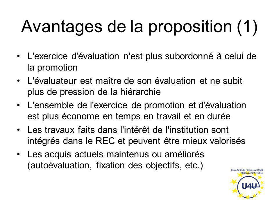 Avantages de la proposition (1) L'exercice d'évaluation n'est plus subordonné à celui de la promotion L'évaluateur est maître de son évaluation et ne