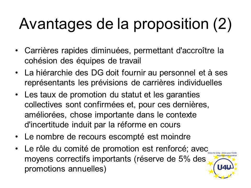 Avantages de la proposition (2) Carrières rapides diminuées, permettant d'accroître la cohésion des équipes de travail La hiérarchie des DG doit fourn