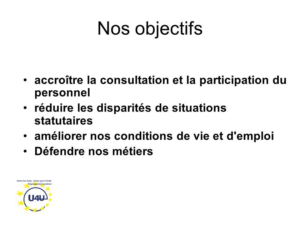 Nos objectifs accroître la consultation et la participation du personnel réduire les disparités de situations statutaires améliorer nos conditions de vie et d emploi Défendre nos métiers