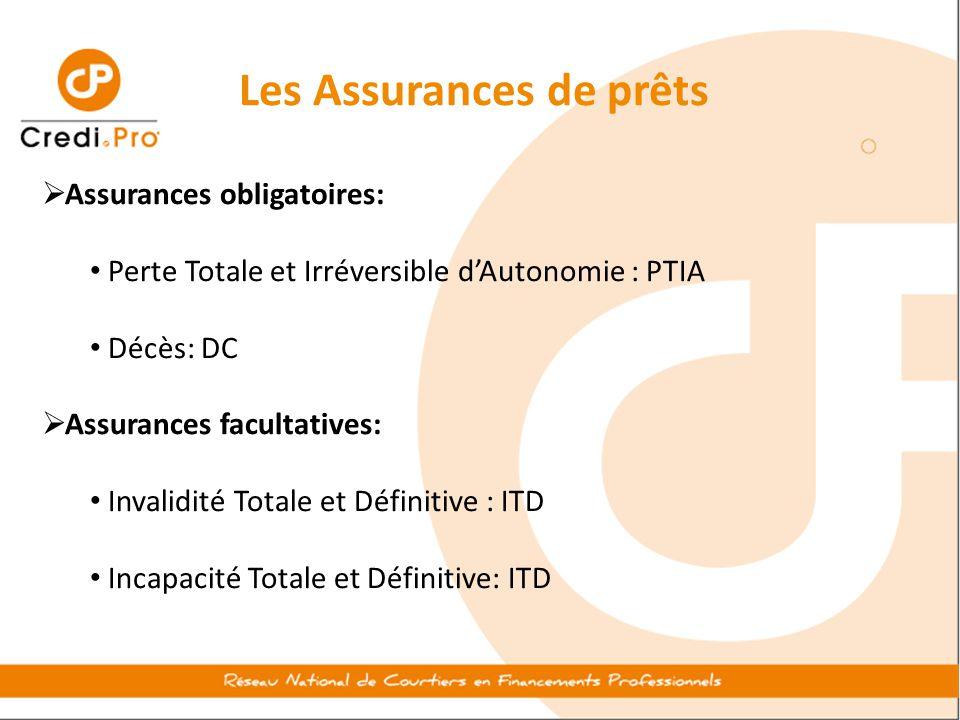 Les Assurances de prêts  Assurances obligatoires: Perte Totale et Irréversible d'Autonomie : PTIA Décès: DC  Assurances facultatives: Invalidité Tot