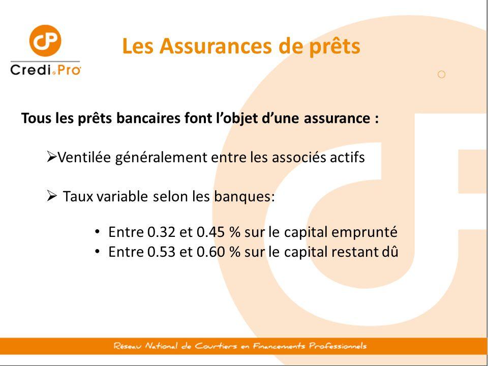 Les Assurances de prêts Tous les prêts bancaires font l'objet d'une assurance :  Ventilée généralement entre les associés actifs  Taux variable selo