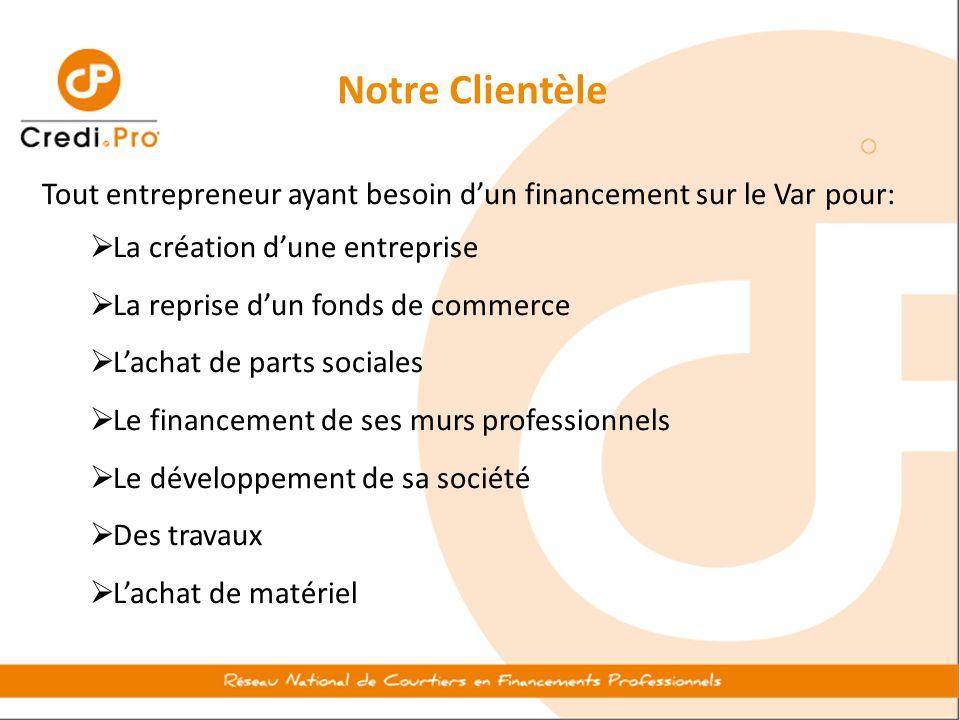 Notre Clientèle Tout entrepreneur ayant besoin d'un financement sur le Var pour:  La création d'une entreprise  La reprise d'un fonds de commerce 