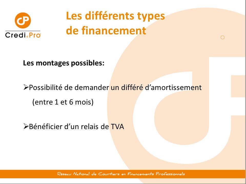 Les différents types de financement Les montages possibles:  Possibilité de demander un différé d'amortissement (entre 1 et 6 mois)  Bénéficier d'un
