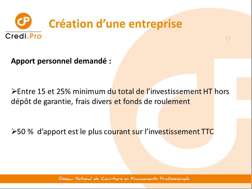 Création d'une entreprise Apport personnel demandé :  Entre 15 et 25% minimum du total de l'investissement HT hors dépôt de garantie, frais divers et