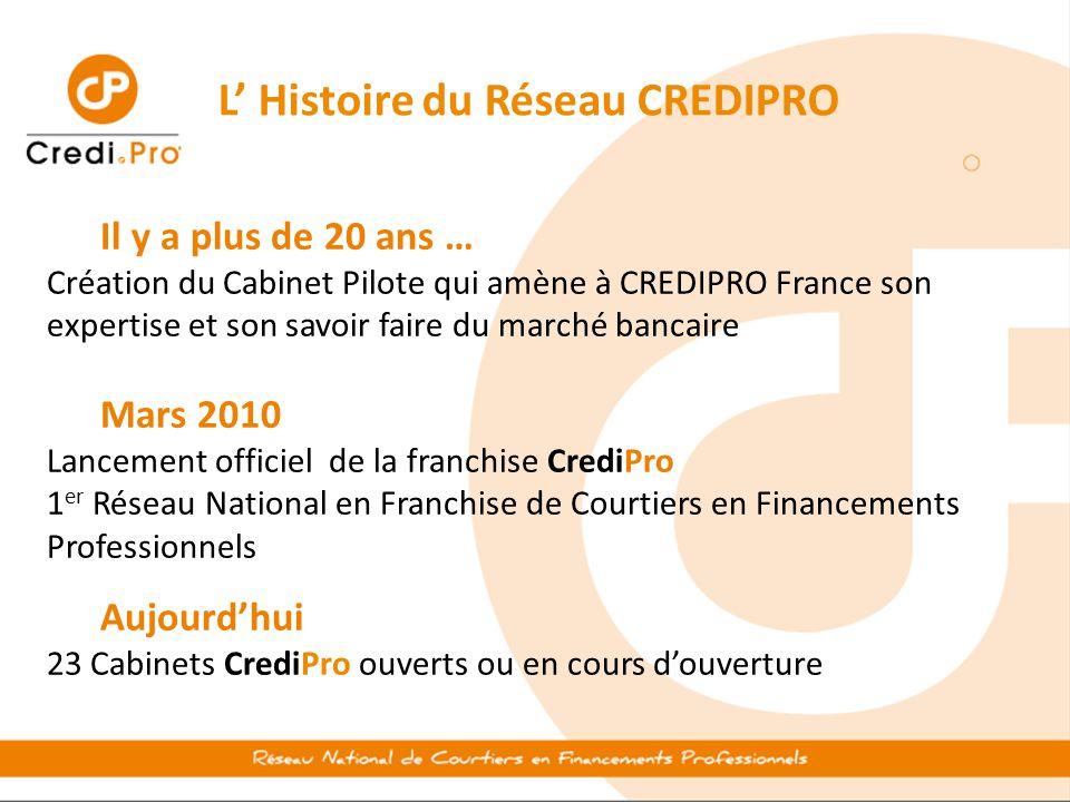 L' Histoire du Réseau CREDIPRO Il y a plus de 20 ans … Création du Cabinet Pilote qui amène à CREDIPRO France son expertise et son savoir faire du mar