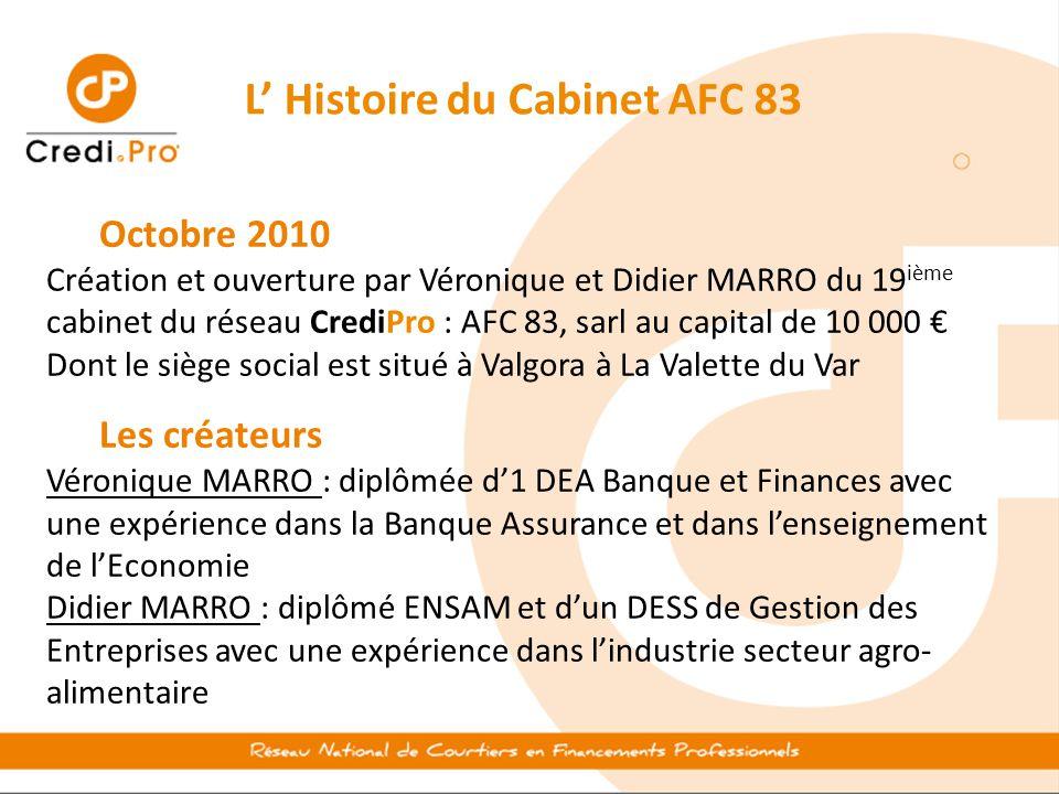 L' Histoire du Cabinet AFC 83 Octobre 2010 Création et ouverture par Véronique et Didier MARRO du 19 ième cabinet du réseau CrediPro : AFC 83, sarl au