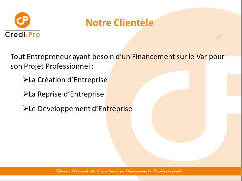 Notre Clientèle Tout Entrepreneur ayant besoin d'un Financement sur le Var pour son Projet Professionnel :  La Création d'Entreprise  La Reprise d'E