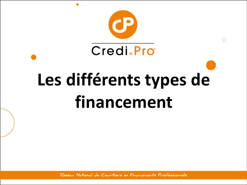 Les différents types de financement