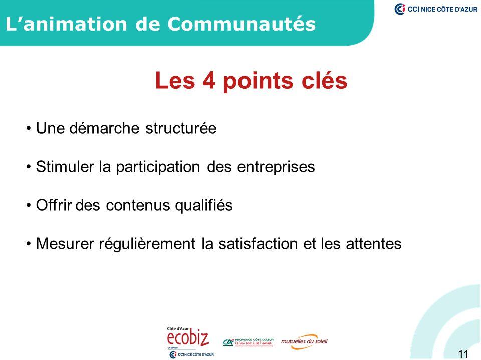 11 Les 4 points clés Une démarche structurée Stimuler la participation des entreprises Offrir des contenus qualifiés Mesurer régulièrement la satisfaction et les attentes L'animation de Communautés
