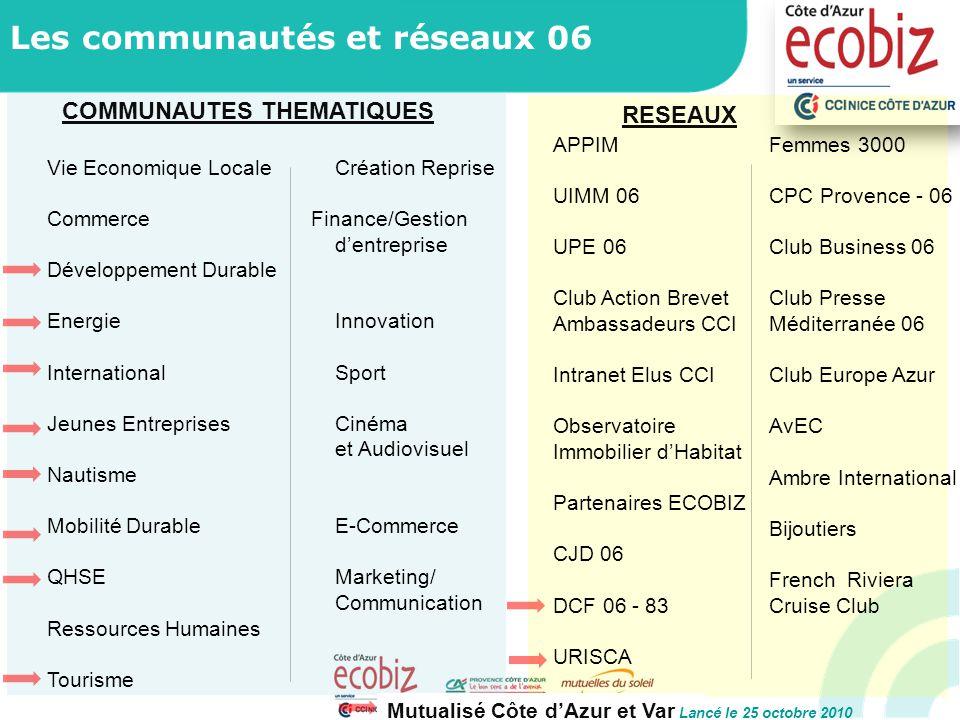 Le BILAN – les chiffres clés Mise en place en décembre 2007, notre Ecobiz est aujourd'hui le 1 er Ecobiz de France 5 11 742 Adhérents ce qui représente plus de 9 073 Entreprises 42 Communautés et Réseaux 18 975 Contributions (news, dossiers, agenda,..) (dont 6 814 rdv/événements) Bilan à fin 2013