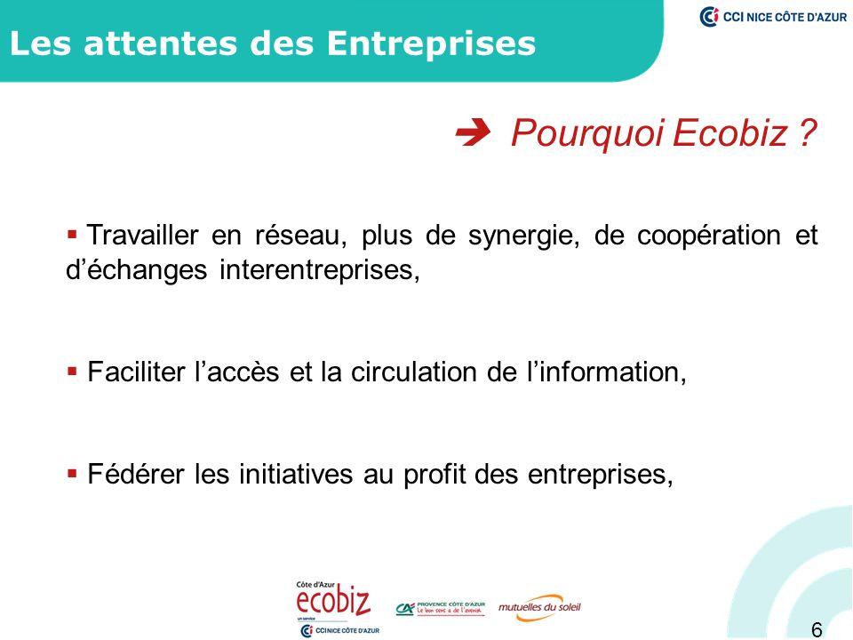 6 Les attentes des Entreprises  Travailler en réseau, plus de synergie, de coopération et d'échanges interentreprises,  Faciliter l'accès et la circulation de l'information,  Fédérer les initiatives au profit des entreprises,  Pourquoi Ecobiz