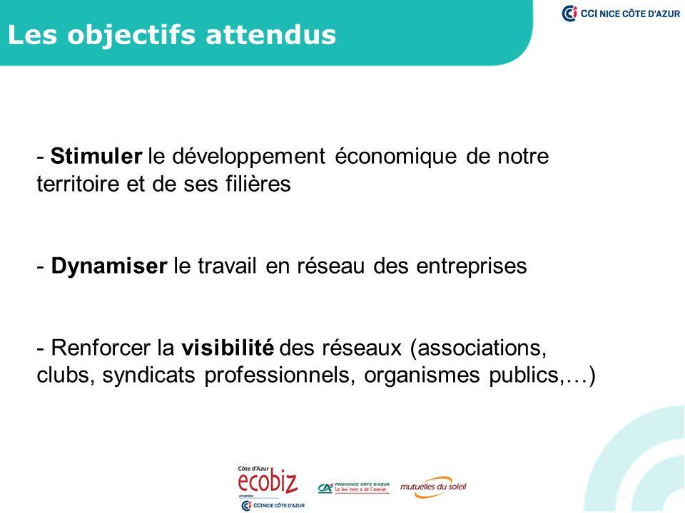 - Stimuler le développement économique de notre territoire et de ses filières - Dynamiser le travail en réseau des entreprises - Renforcer la visibilité des réseaux (associations, clubs, syndicats professionnels, organismes publics,…) Les objectifs attendus