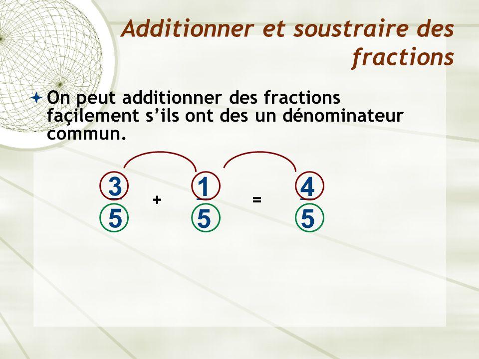  On peut additionner des fractions façilement s'ils ont des un dénominateur commun. Additionner et soustraire des fractions 3535 + 1515 4545 =
