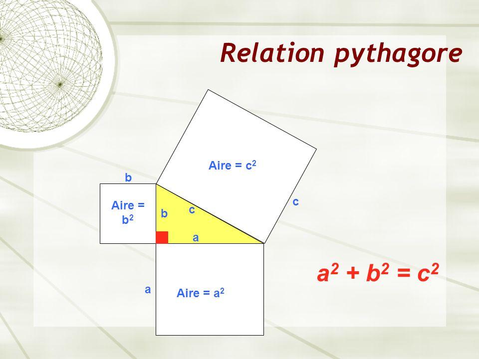 Relation pythagore a 2 + b 2 = c 2 a c b b Aire = b 2 Aire = a 2 a c Aire = c 2