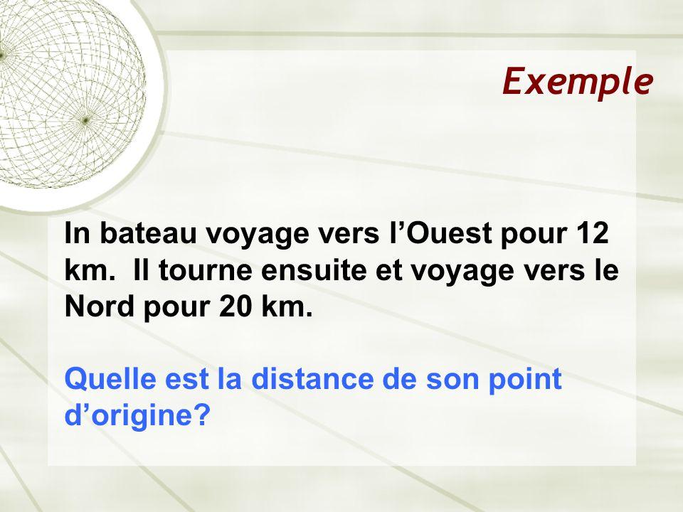 Exemple In bateau voyage vers l'Ouest pour 12 km. Il tourne ensuite et voyage vers le Nord pour 20 km. Quelle est la distance de son point d'origine?