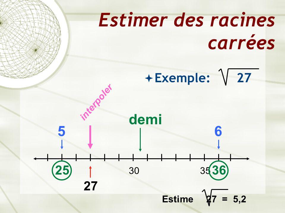 Estimer des racines carrées  Exemple: 27 25 3530 36 27 56 demi Estime 27 = 5,2 interpoler