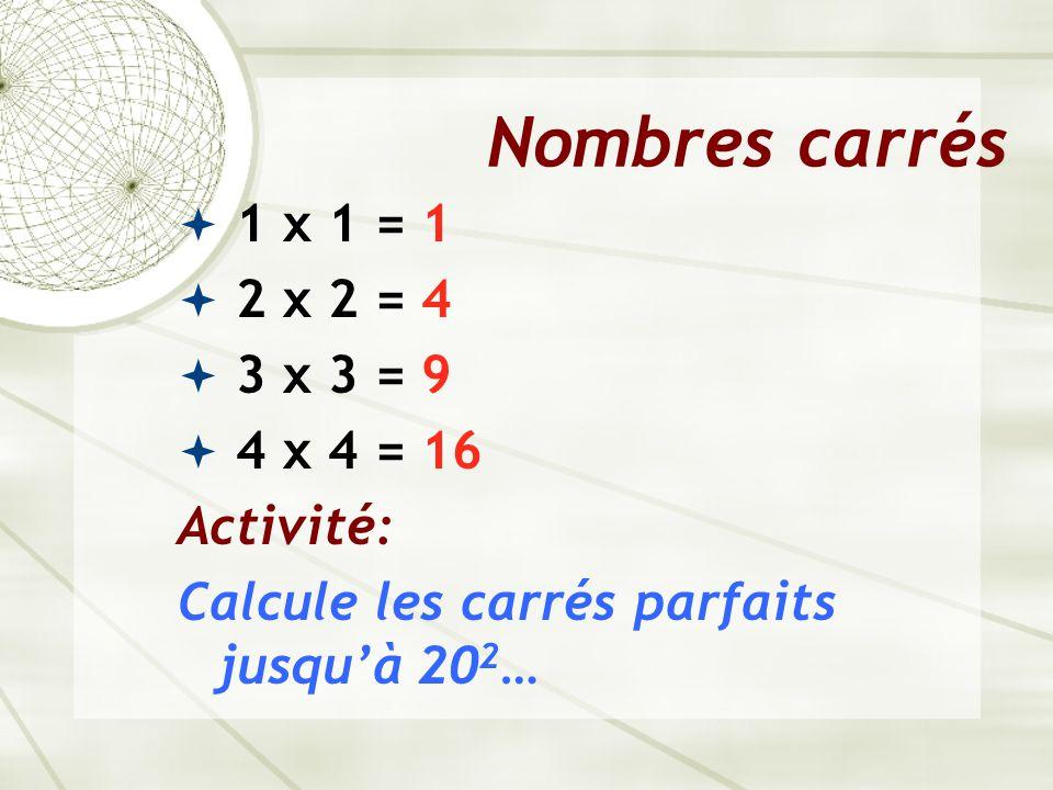 Nombres carrés  1 x 1 = 1  2 x 2 = 4  3 x 3 = 9  4 x 4 = 16 Activité: Calcule les carrés parfaits jusqu'à 20 2 …