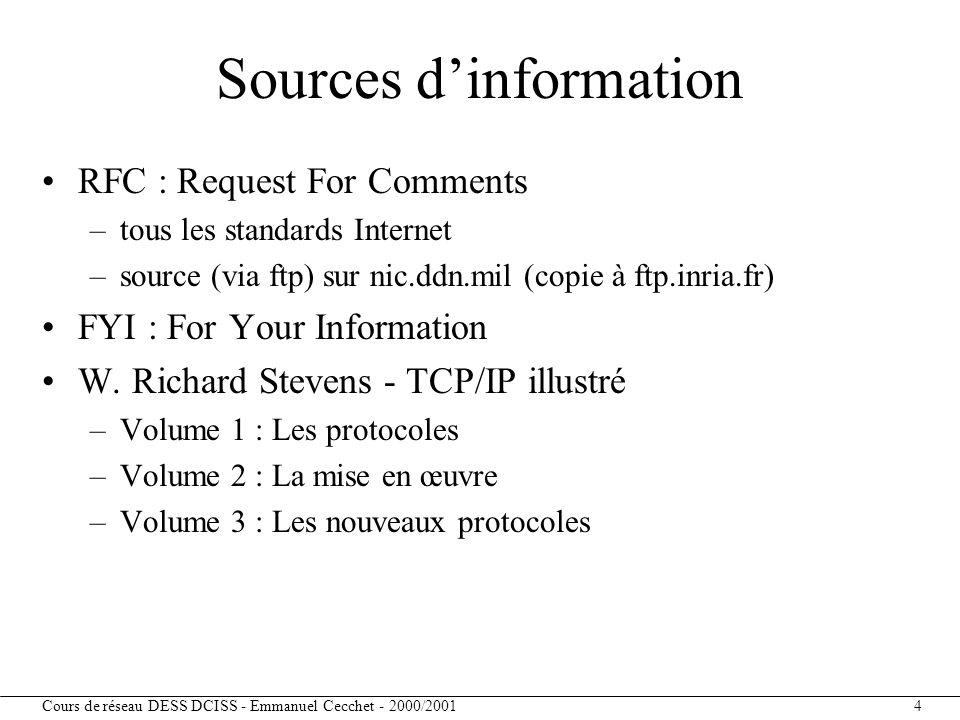 Cours de réseau DESS DCISS - Emmanuel Cecchet - 2000/2001 5 Organisation en couches Client FTP TCP driver Ethernet IP Serveur FTP TCP IP Ethernet Protocole FTP (couches 5 à 7) Protocole Ethernet (couches 1 et 2) Protocole TCP (couche 4) Protocole IP (couche 3) driver Ethernet