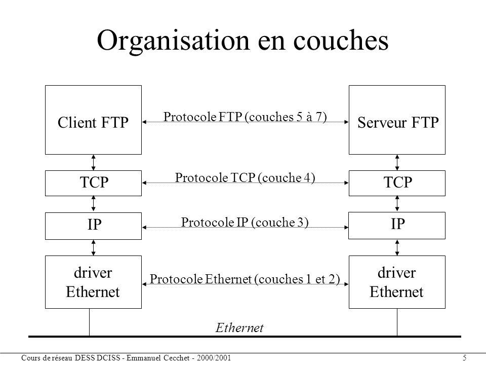 Cours de réseau DESS DCISS - Emmanuel Cecchet - 2000/2001 26 TCP Le protocole TCP n'est exécuté que par la machine source et la machine destination (pas dans les routeurs) Caractéristiques : –transport de bout en bout –mode connecté : ouverture, fermeture, gestion de connexion –sans erreur : contrôle et retransmission si nécessaire –sans perte : « numérotation » et retransmission –ordonnée : préservation du séquencement –système d'acquittement –contrôle de flux (fenêtre d'émission) en full-duplex –identification du service par numéro de port