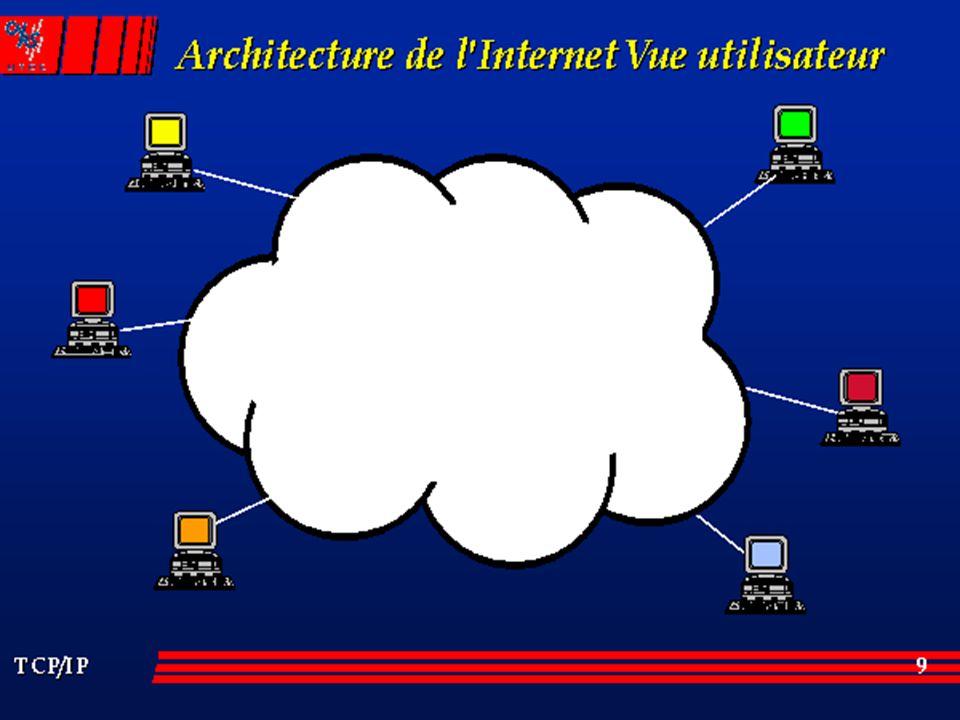 Cours de réseau DESS DCISS - Emmanuel Cecchet - 2000/2001 27