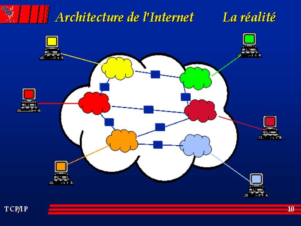 Cours de réseau DESS DCISS - Emmanuel Cecchet - 2000/2001 8 Adressage IP Adresse IP unique au monde (ne pas confondre avec Ethernet) Configurable par logiciel Attribuées par le NIC (Network Information Center) Adresse sur 32 bits en notation décimale pointée –exemple : 194.199.20.90 Découpage en 2 : –adresse de réseau –adresse de machine