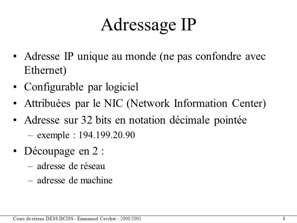 Cours de réseau DESS DCISS - Emmanuel Cecchet - 2000/2001 9 Adressage IP - Classes de réseaux Classe A : N.H.H.H –de 0.0.0.0 à 127.255.255.255 Classe B : N.N.H.H –de 128.0.0.0 à 191.255.255.255 Classe C : N.N.N.H –de 192.0.0.0 à 223.255.255.255 Classe D –de 224.0.0.0 à 239.255.255.255 Classe E –de 240.0.0.0 à 247.255.255.255 1 0réseau@ locale 0réseau@ locale 10réseau@ locale1 1 7 24 1 1 14 16 1 1 1 21 8 10@ multicast1 1 1 1 1 28 1