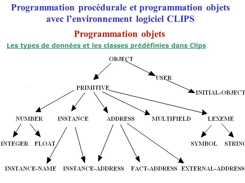 Programmation procédurale et programmation objets avec l'environnement logiciel CLIPS Les types de données et les classes prédéfinies dans Clips Programmation objets