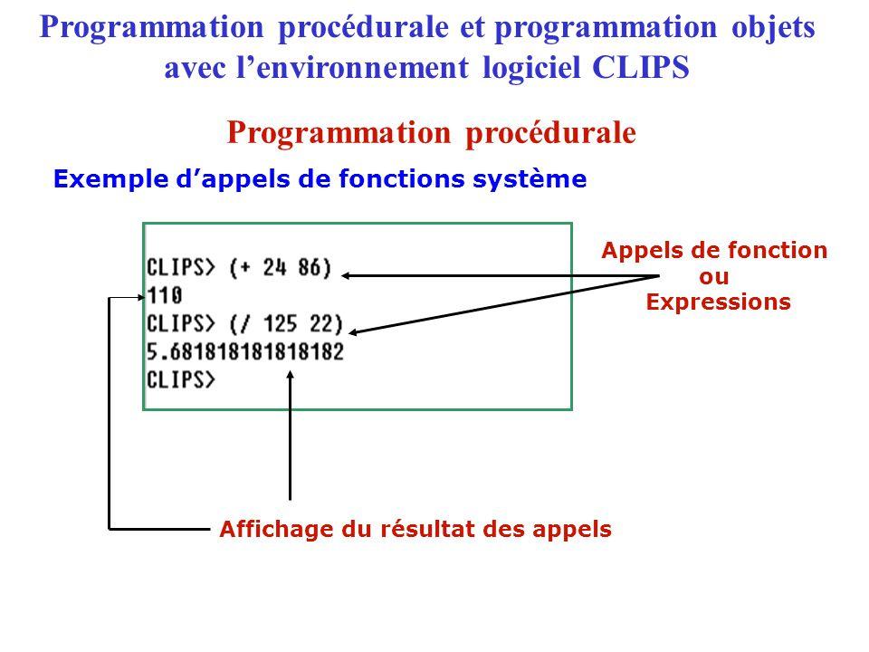 (defmessage-handler INSCRIPTION affichage-info() (printout t crlf) (printout t crlf *-*-*-*-*-*-*-*-*-*-*-* crlf) (printout t Le nom de l inscrit est : ?self:Nom crlf) (printout t Le prénom de l inscrit est : ?self:Prenom crlf) (printout t Le nom de la société de l inscrit est : ?self:Organisme crlf) (printout t *-*-*-*-*-*-*-*-*-*-*-* crlf) (printout t crlf crlf crlf) ) Un exemple complet Définition des méthodes de la classe Programmation procédurale et programmation objets avec l'environnement logiciel CLIPS Le constructeur defclass Le langage COOL : définition des classes Programmation objets