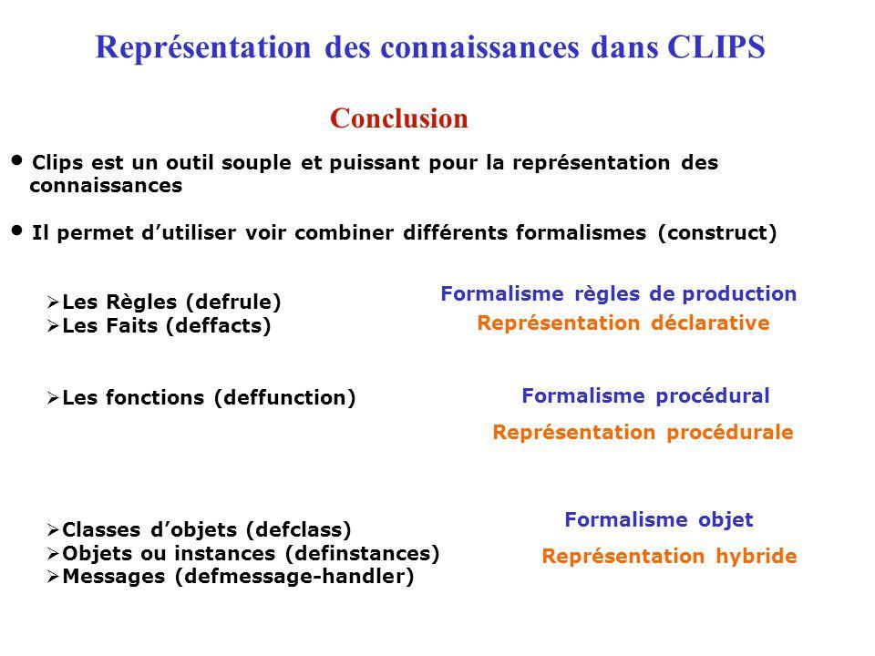 Clips est un outil souple et puissant pour la représentation des connaissances Il permet d'utiliser voir combiner différents formalismes (construct)  Les Règles (defrule)  Les Faits (deffacts)  Les fonctions (deffunction)  Classes d'objets (defclass)  Objets ou instances (definstances)  Messages (defmessage-handler) Formalisme règles de production Formalisme objet Formalisme procédural Représentation déclarative Représentation hybride Représentation procédurale Représentation des connaissances dans CLIPS Conclusion