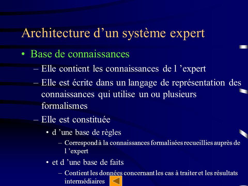 Moteur d'inférences –Un programme capable de résoudre le problème spécifié en exploitant les informations représentées dans le base de connaissances exploitant –Il est en principe indépendant de la base de connaissances et donc du domaine sur lequel il travaille Architecture d'un système expert