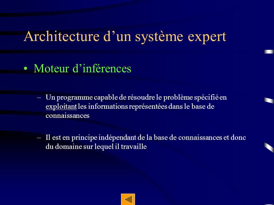 Module d'acquisition des connaissances –Une interface permettant à l 'expert et au cogniticien d 'alimenter, de mettre au point et de tester la base de connaissances (insertion, modification et suppression de parcelles de connaissances) Le cogniticien (ou l 'ingénieur de la connaissance) est la personne chargée de soutirer les connaissances de l 'expert et de modéliser ces connaissances dans un formalisme exploitable par le système Architecture d'un système expert