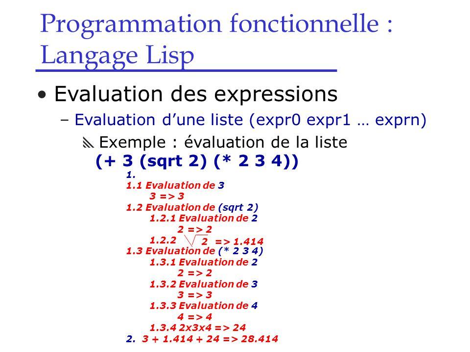 Programmation fonctionnelle : Langage Lisp Evaluation des expressions –Evaluation d'une liste (expr0 expr1 … exprn)  Exemple : évaluation de la liste (+ 3 (sqrt 2) (* 2 3 4)) 1.