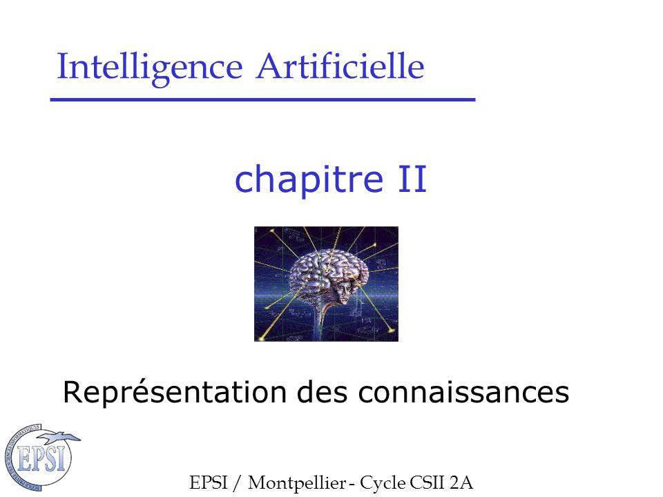 chapitre II Représentation des connaissances EPSI / Montpellier - Cycle CSII 2A Intelligence Artificielle